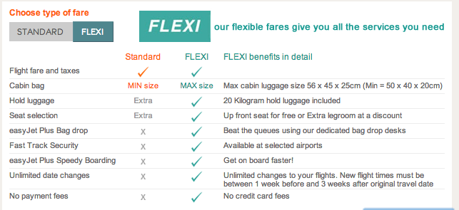 Easyjet Flexifare screenshot